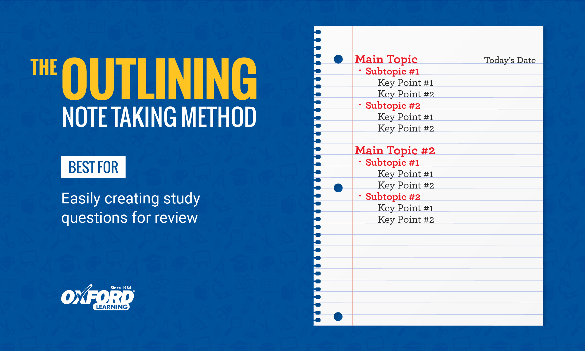Example page set up for the Outlining note taking method